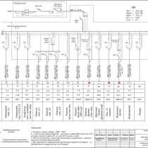 Проектирование схем электрощитов, в Москве