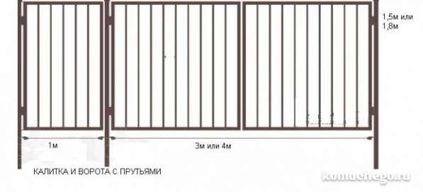 Ворота и калитка с доставкой бесплатной