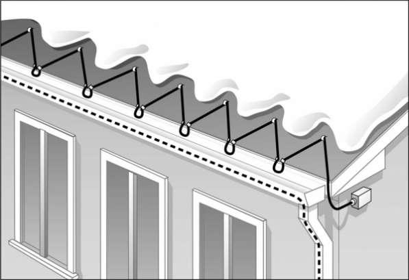 Электронагреватели гибкие ленточные ЭНГЛ По цене завода изготовителя.