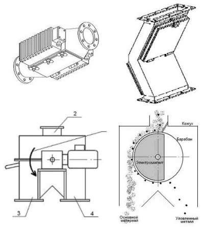 Трубные сепараторы (железоотделители)