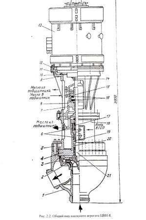 выемную часть насоса, диафрагмы турбин, опорный подшипник двигателя