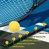 Современное покрытие для теннисного корта – Хард (Hard), в Екатеринбурге