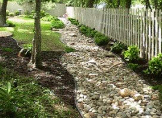Гидравлический расчет ливневой канализации