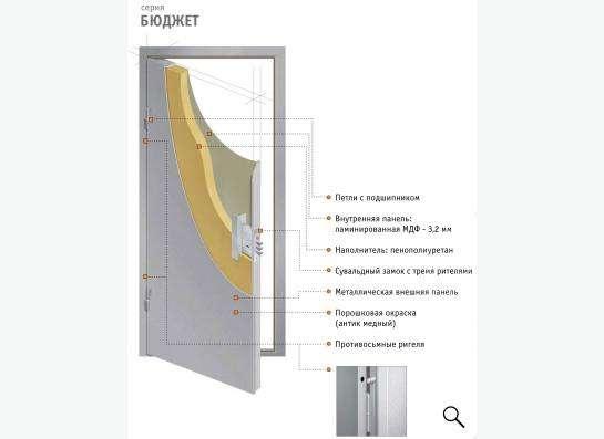 Входные металлические двери cерии «Бюджет» BMD-1